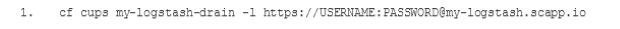 Elasticsearch Configuration 14
