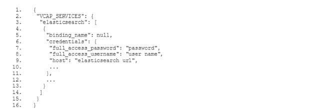 Elasticsearch Configuration 17