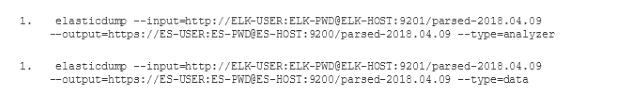 Elasticsearch Configuration 33