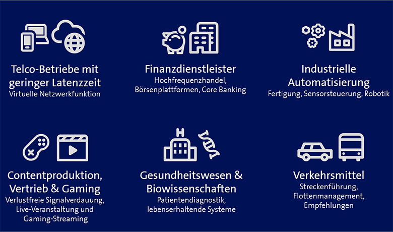 Beispiele Branchen welche AWS Cloud Service nutzen