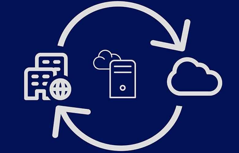 Visualisierung AWS Cloud Services