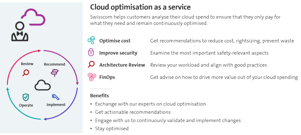 Infografic Cloud Optimisation as a service