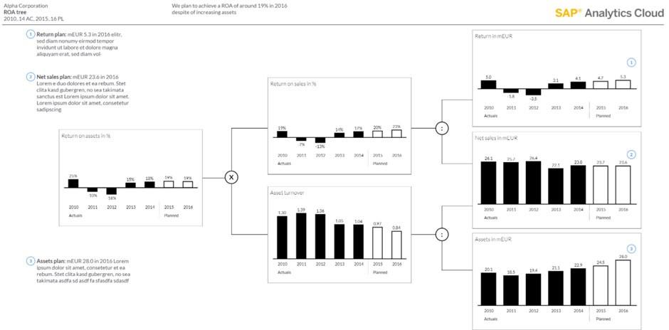 Data Chart Nr. 5