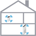 Wireless as a Repeater
