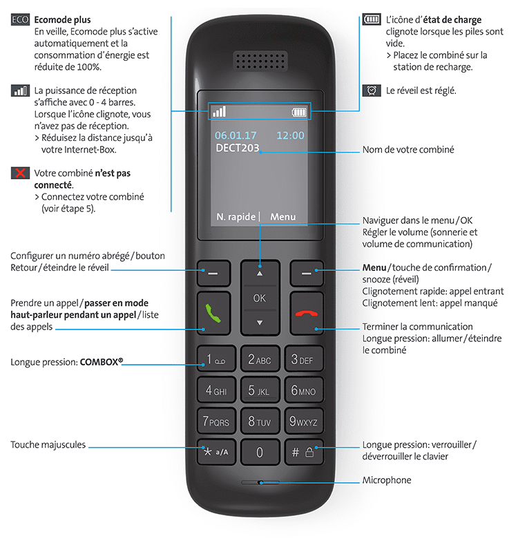 Swisscom HD-Phone Vtech HD10: Touches et fonctions