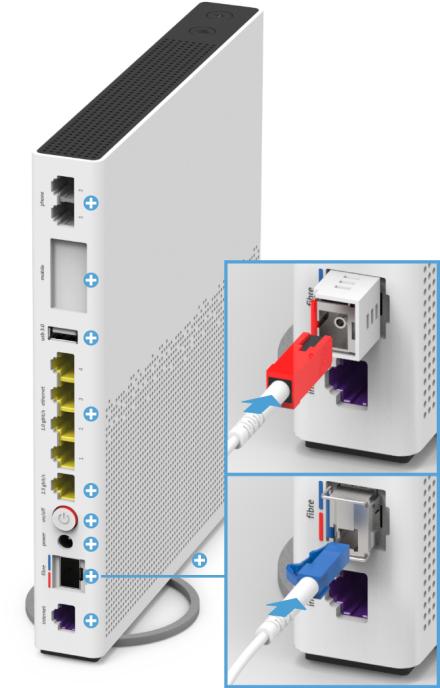 Swisscom Internet-Box 3 - Rückseite Glasfaser-Anschluss