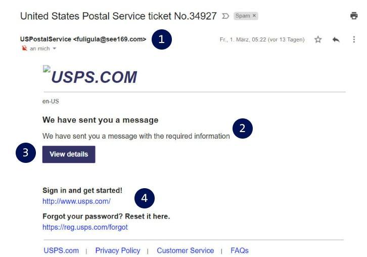 Esempio e-mail di phishing