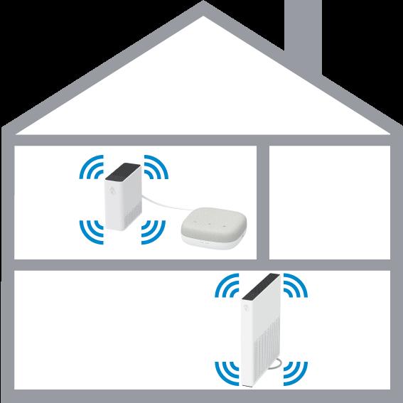 Swisscom WLAN-Box platzieren - Verbindung mit Swisscom TV-Box