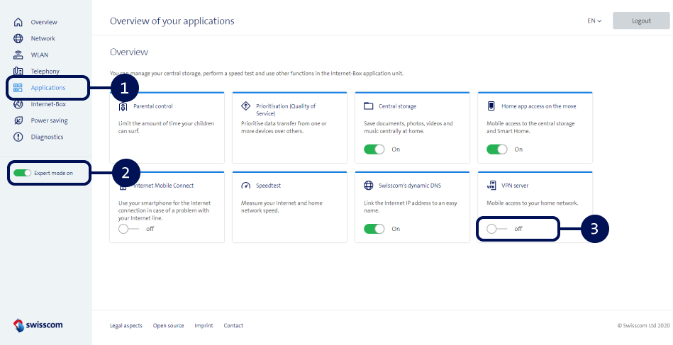 Screenshot Internet-Box Web-Portal