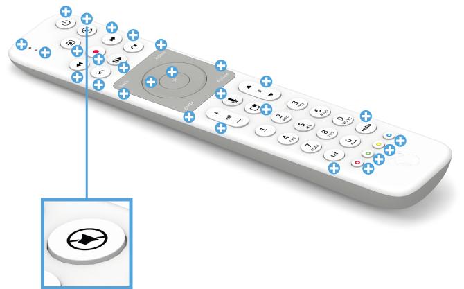Swisscom blue TV Fernbedienung mit Voice Assistant - Ton ein/aus