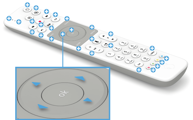 Swisscom blue TV Fernbedienung mit Voice Assistant - Ring