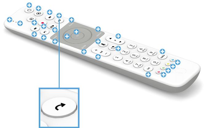Swisscom blue TV Fernbedienung mit Voice Assistant - Vorspringen