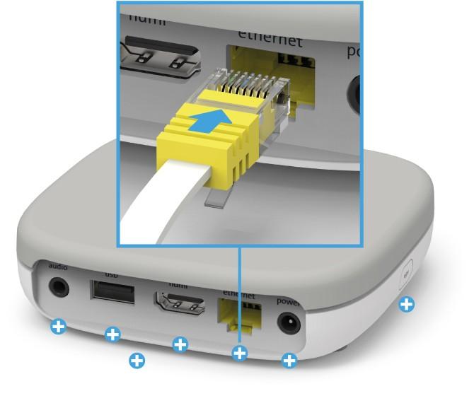 Swisscom Box - Rückseite Ethernet-Anschluss
