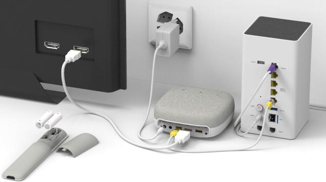 Swisscom TV-Box Check the cabling