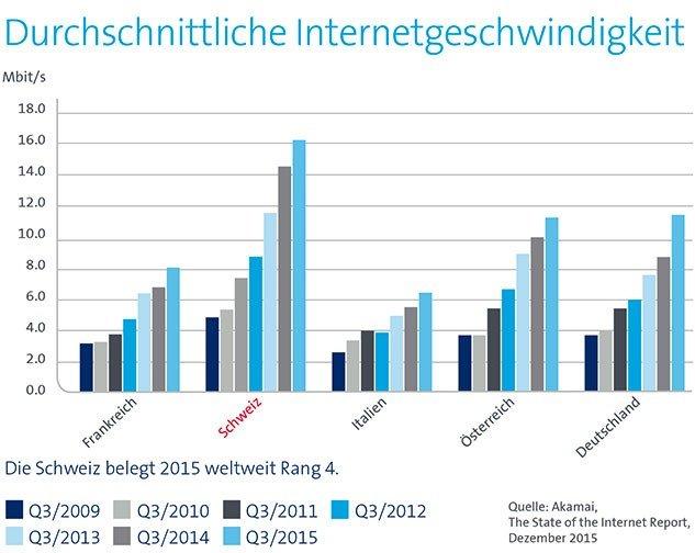 Grafik_Agenda2020_d