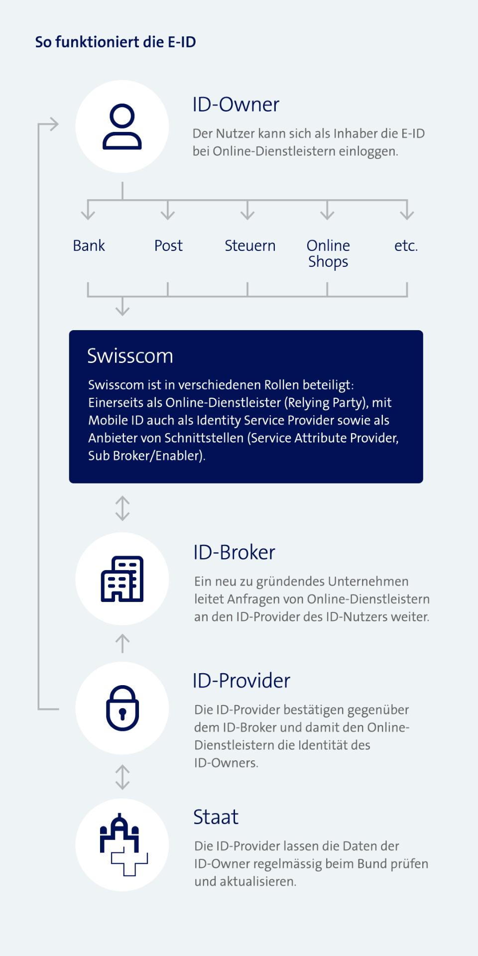 Grafik_Spitzenplatz_Newsletter_DE.indd