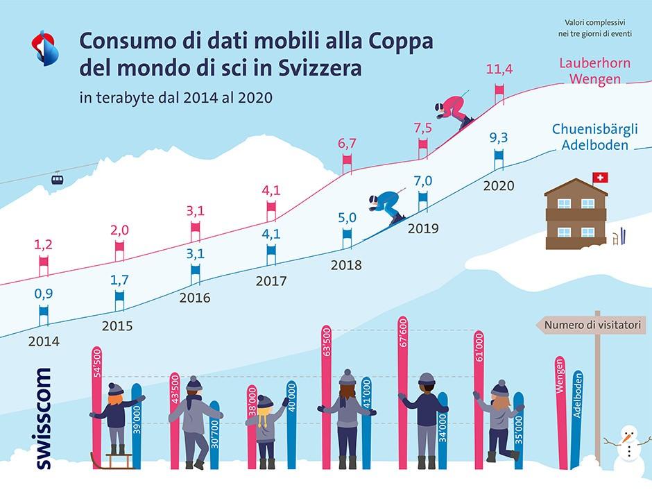 SC_SKI_Infografik_20200123