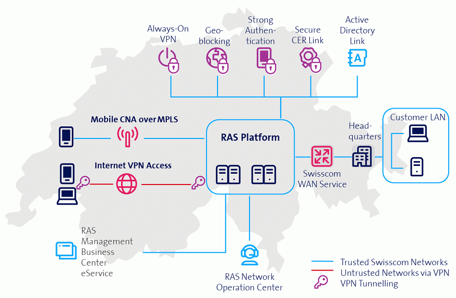 Remote Access Service: VPN access to your company network | Swisscom