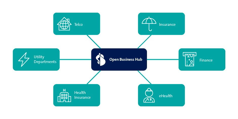 b2b-sch-open-business-hub