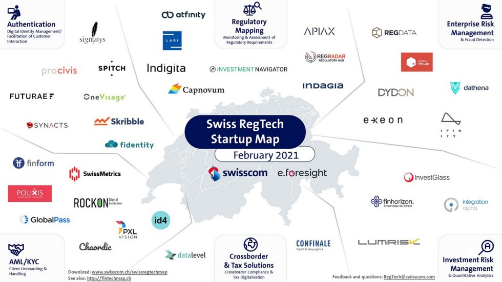 swiss regtech map february 2021 preview