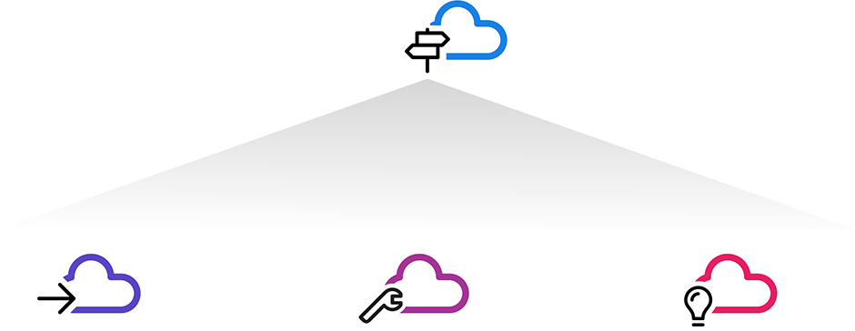 Welt der AWS-Cloud