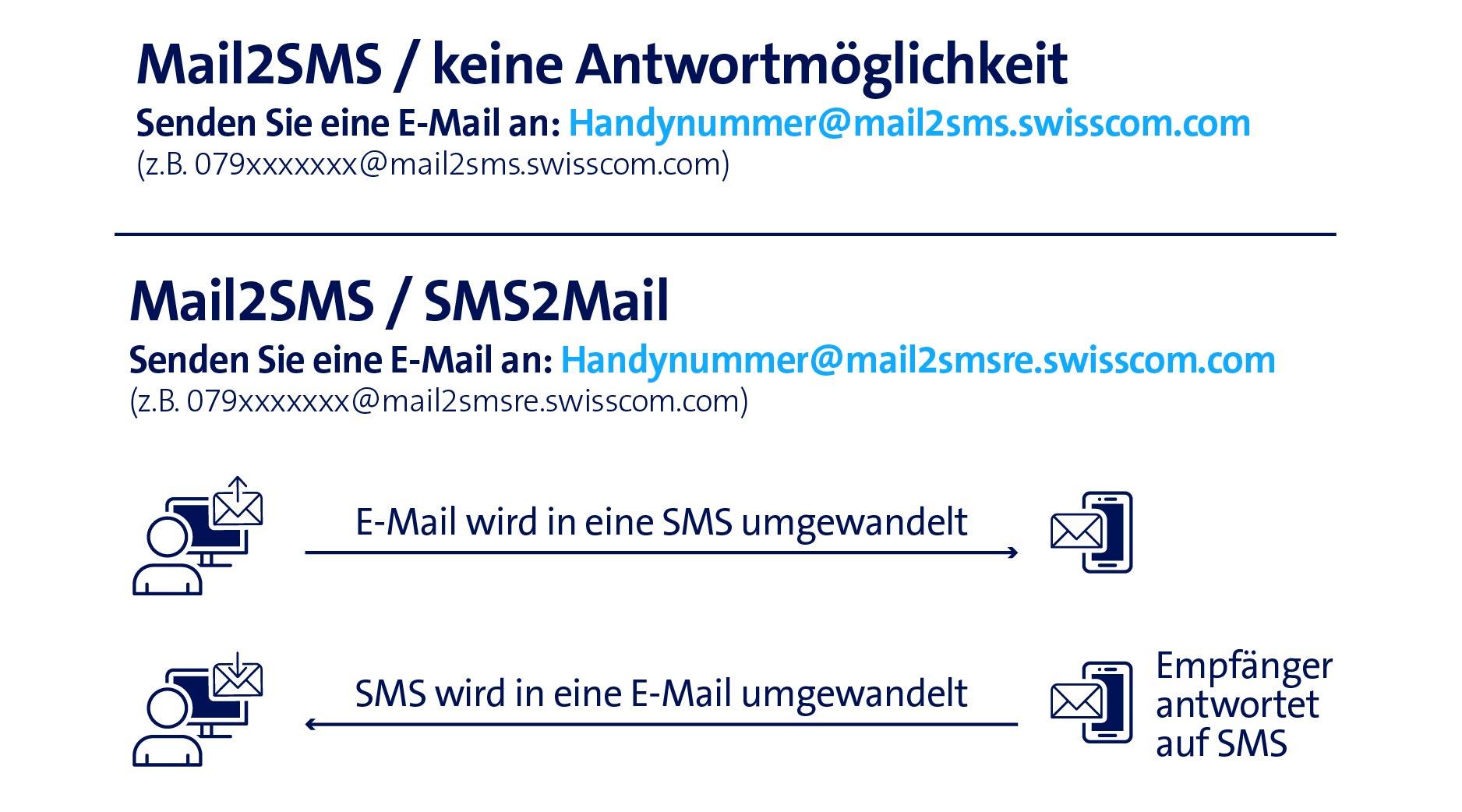 ent-sch-smms