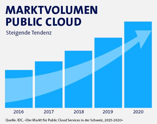 Für Stella Gatziu Grivas brauchen Unternehmen eine hybride Cloud-Strategie.