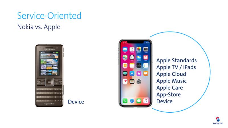 Nokia und Apple im Vergleich