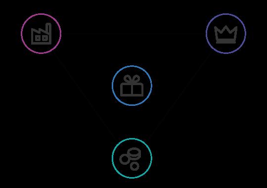 grafik_fragen_business_modell