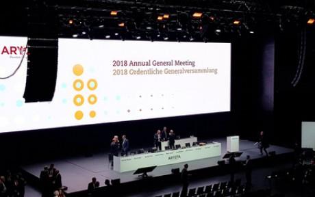 Annual General Meeting Aryzta AG