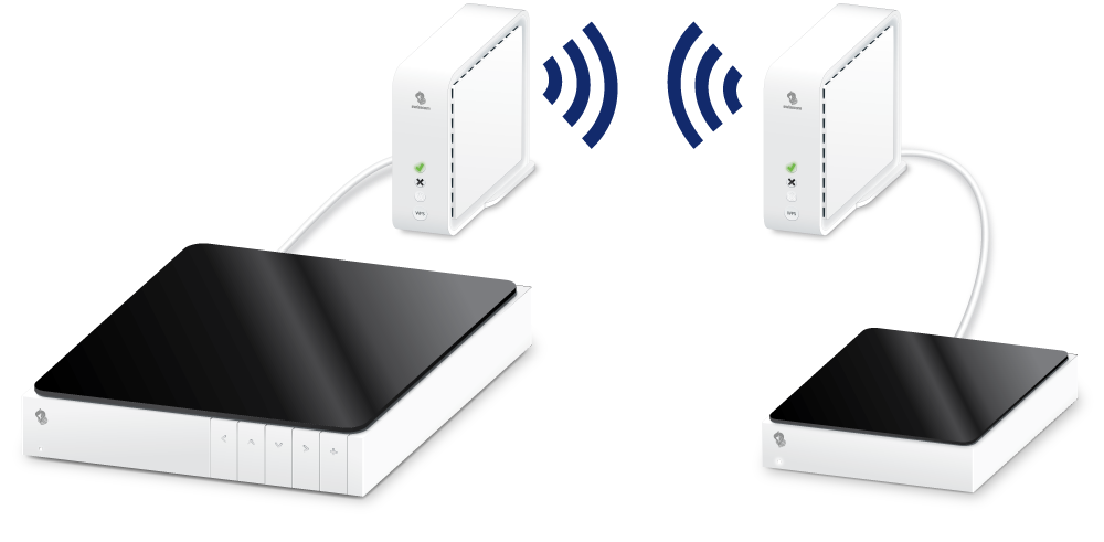 WLAN Connection Kit | Swisscom