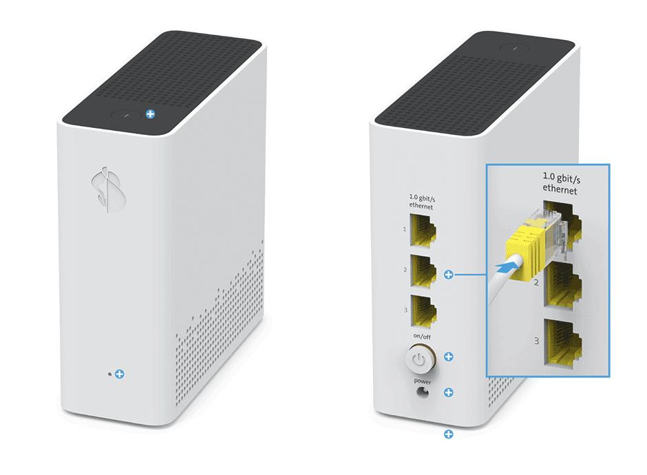 Swisscom WLAN-Box 2 - Gigabit-Ethernet-Anschlüsse