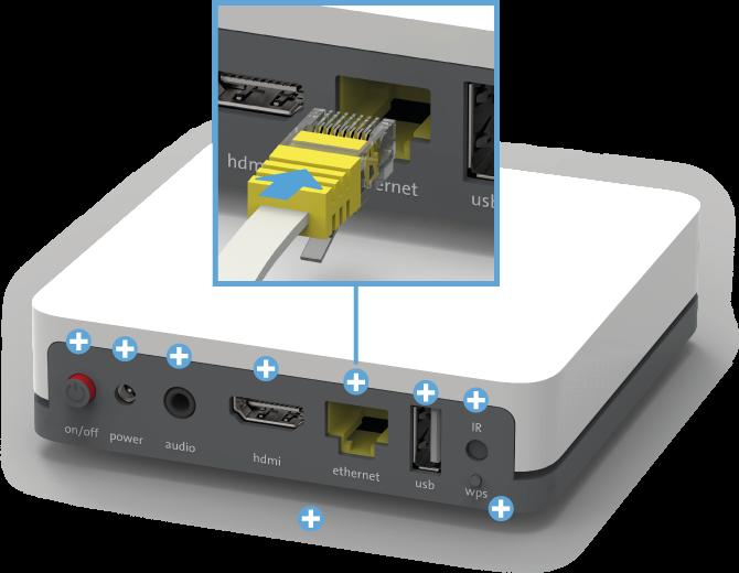 Swisscom TV Box (UHD) - Rückseite Ethernet-Anschluss