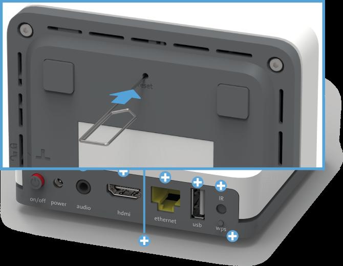 Swisscom TV Box (UHD) - Rückseite Reset