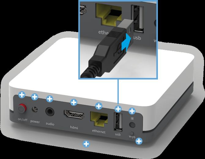 Swisscom TV Box (UHD) - Rückseite USB-Anschlüsse