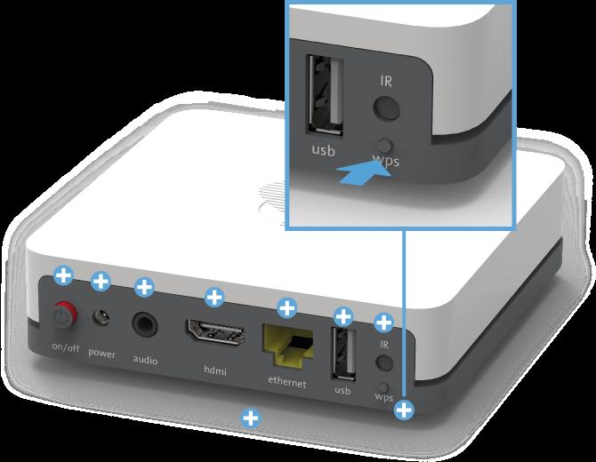 InternetBox-plus-hinten