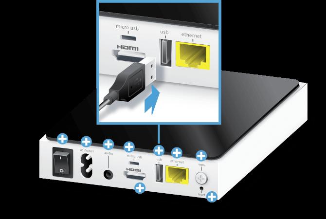 Swisscom TV-Box (HD) - Rückseite USB-Anschlüsse