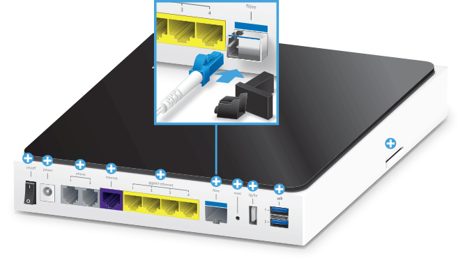 Swisscom Internet-Box plus - Rückseite Glasfaser Anschluss