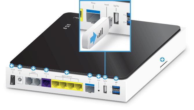 Swisscom Internet-Box plus - Rückseite 3G/LTE-Anschluss
