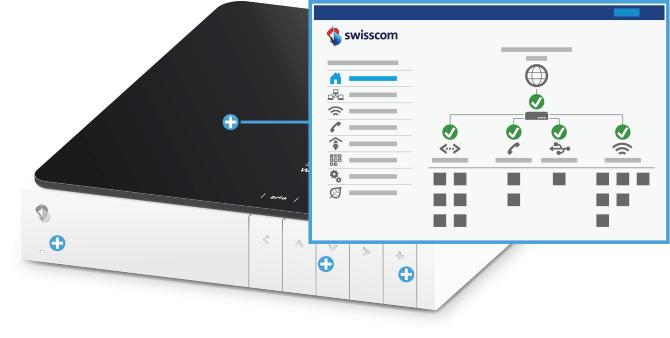 Swisscom Internet-Box plus - Vorderseite Web-Portal