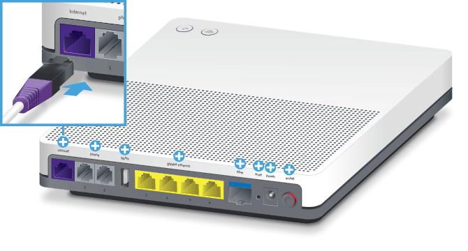 Swisscom Internet-Box standard - Rückseite DSL Internet Buchse