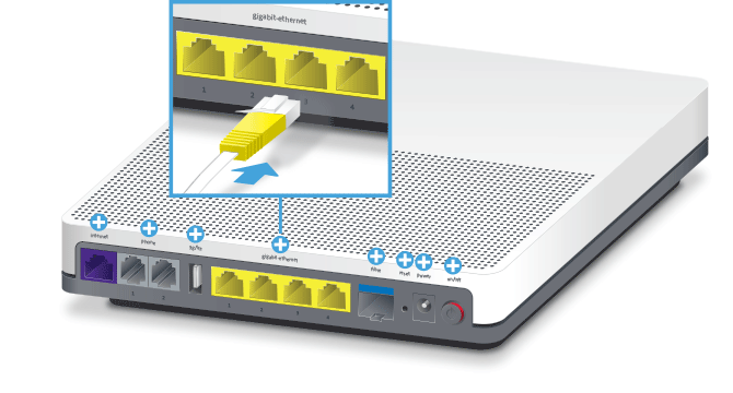 Swisscom Internet-Box standard - Rückseite Gigabit-Ethernet-Anschlüsse