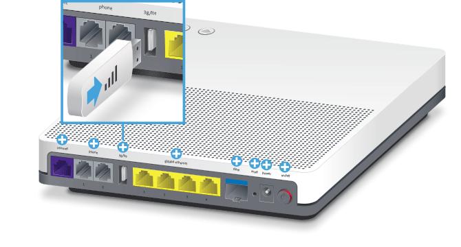 Swisscom Internet-Box standard - Rückseite 3G / LTE Anschluss