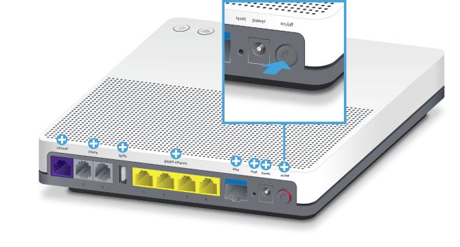 Swisscom Internet-Box standard - Rückseite on/off Knopf