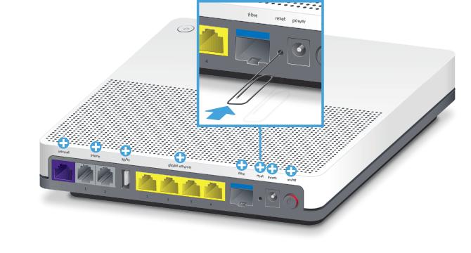 Swisscom Internet-Box standard - Rückseite Reset
