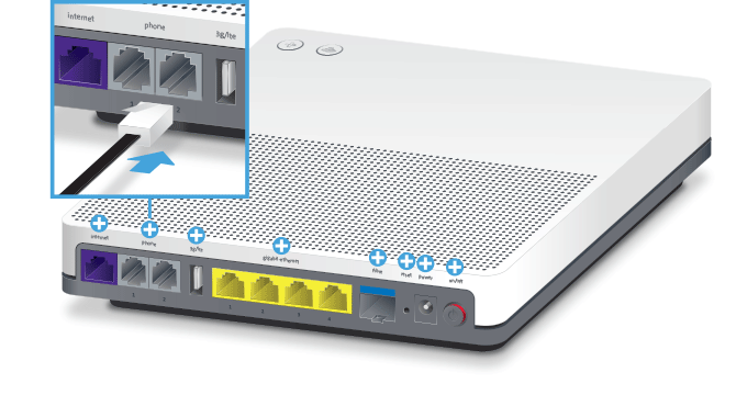 Swisscom Internet-Box standard - Rückseite Telefonanschlüsse