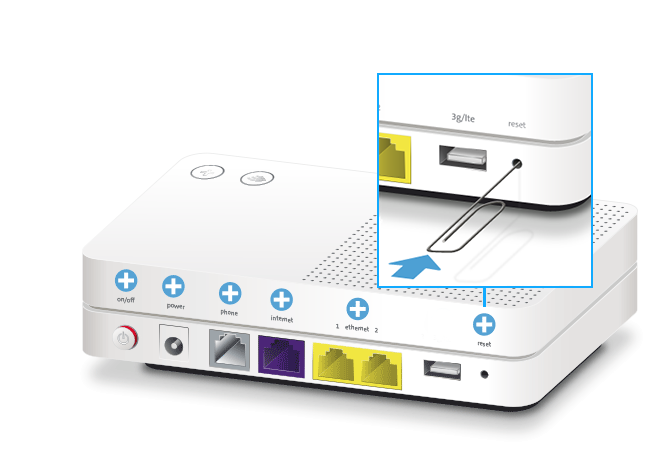 Swisscom Internet-Box light - Rückseite Reset