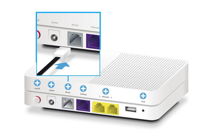 Swisscom Internet-Box light - Rückseite Telefonanschluss