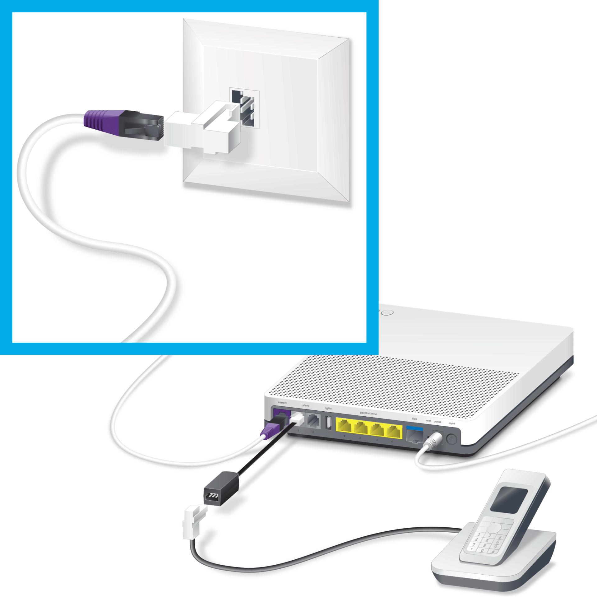 internet box standard help support swisscom. Black Bedroom Furniture Sets. Home Design Ideas