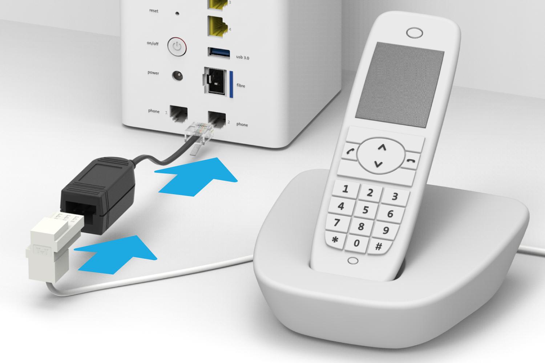 t l phoner avec la t l phonie fixe ip aide swisscom. Black Bedroom Furniture Sets. Home Design Ideas